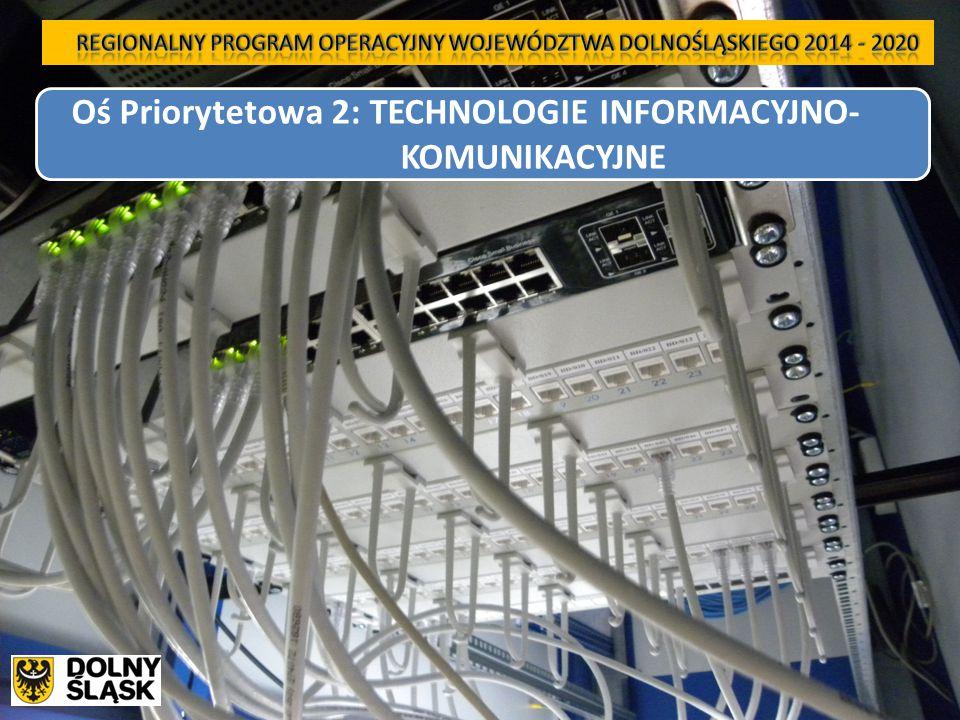 18 Oś Priorytetowa 2: TECHNOLOGIE INFORMACYJNO- KOMUNIKACYJNE