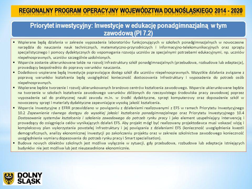Priorytet inwestycyjny: Inwestycje w edukację ponadgimnazjalną w tym zawodową (PI 7.2)  Wspierane będą działania w zakresie wyposażenia laboratoriów funkcjonujących w szkołach ponadgimnazjalnych w nowoczesne narzędzia do nauczania nauk technicznych, matematyczno-przyrodniczych i informacyjno-telekomunikacyjnych oraz sprzętu specjalistycznego i pomocy dydaktycznych do wspomagania rozwoju uczniów ze specjalnymi potrzebami edukacyjnymi, np.