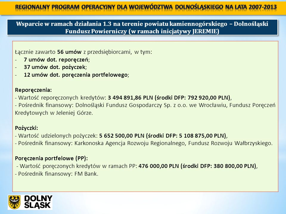 Wykaz projektów zrealizowanych i realizowanych na terenie powiatu kamiennogórskiego dofinansowanych w ramach RPO WD na lata 2007-2013 Projekty zakończone i rozliczone: Nr działania i nazwa BeneficjentTytuł projektuWartość całkowita Wartość dofinansowania 1.1.