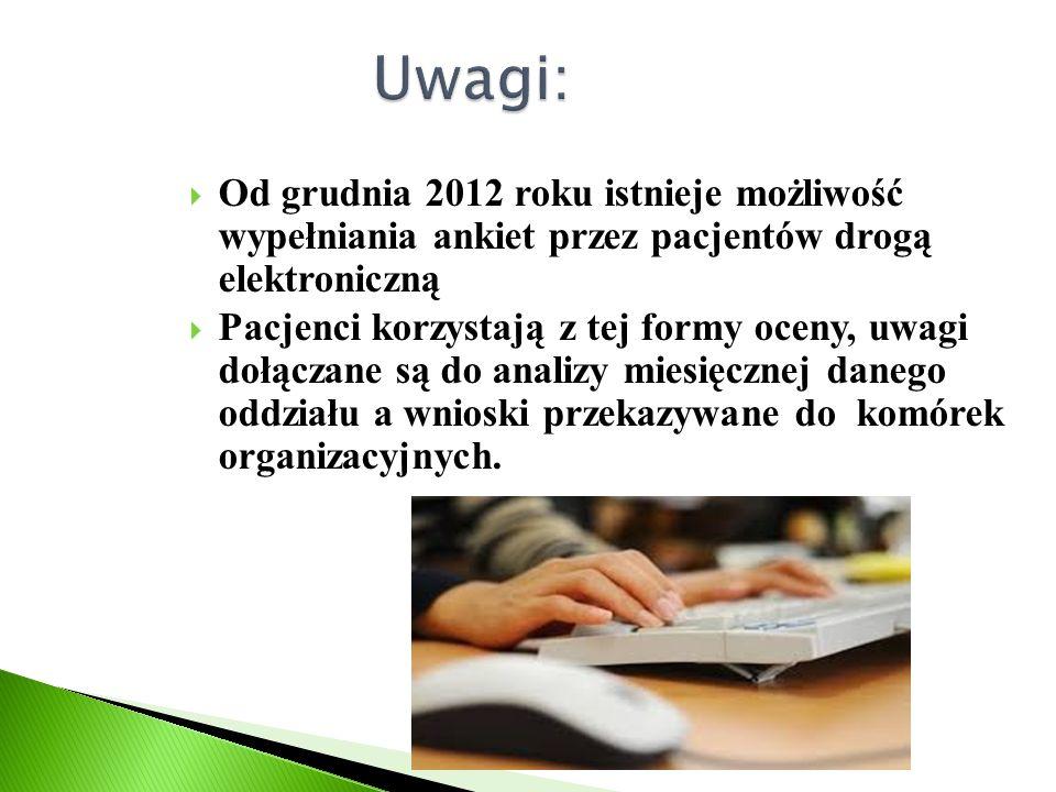  Od grudnia 2012 roku istnieje możliwość wypełniania ankiet przez pacjentów drogą elektroniczną  Pacjenci korzystają z tej formy oceny, uwagi dołącz