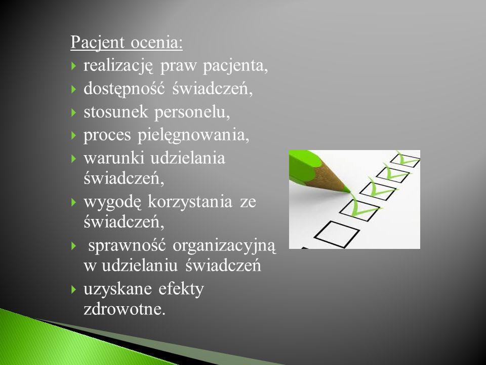 Pacjent ocenia:  realizację praw pacjenta,  dostępność świadczeń,  stosunek personelu,  proces pielęgnowania,  warunki udzielania świadczeń,  wy