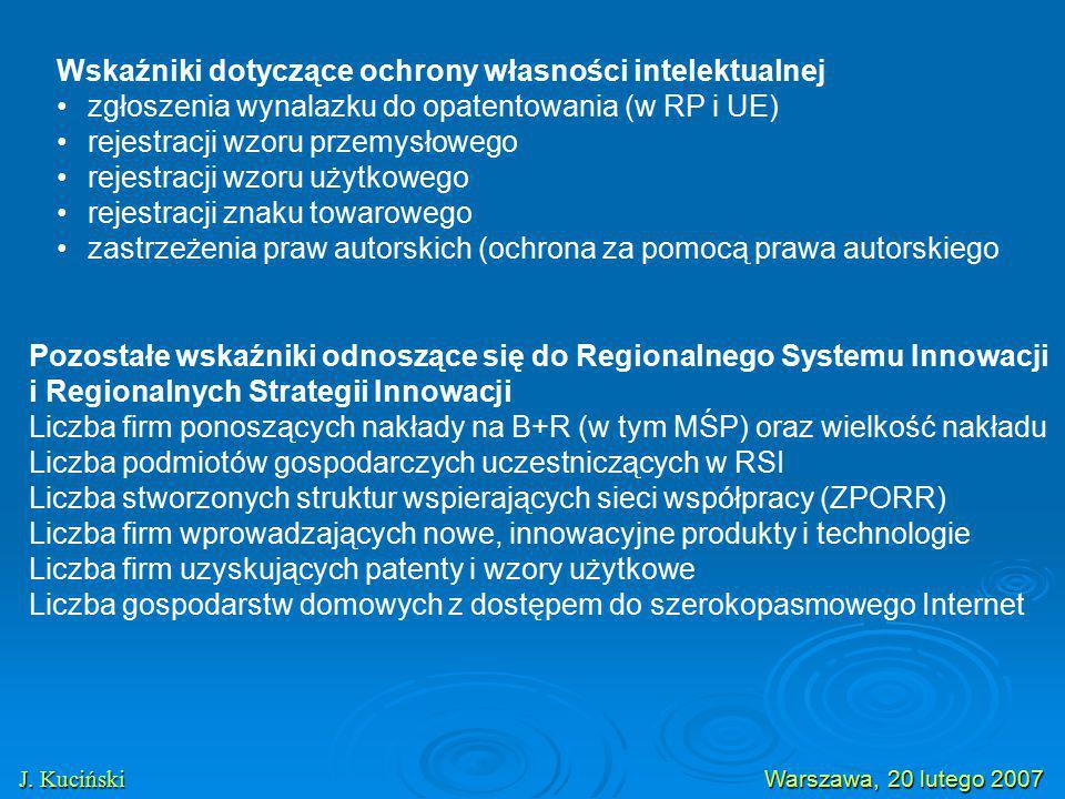 Wskaźniki dotyczące ochrony własności intelektualnej zgłoszenia wynalazku do opatentowania (w RP i UE) rejestracji wzoru przemysłowego rejestracji wzoru użytkowego rejestracji znaku towarowego zastrzeżenia praw autorskich (ochrona za pomocą prawa autorskiego Pozostałe wskaźniki odnoszące się do Regionalnego Systemu Innowacji i Regionalnych Strategii Innowacji Liczba firm ponoszących nakłady na B+R (w tym MŚP) oraz wielkość nakładu Liczba podmiotów gospodarczych uczestniczących w RSI Liczba stworzonych struktur wspierających sieci współpracy (ZPORR) Liczba firm wprowadzających nowe, innowacyjne produkty i technologie Liczba firm uzyskujących patenty i wzory użytkowe Liczba gospodarstw domowych z dostępem do szerokopasmowego Internet J.