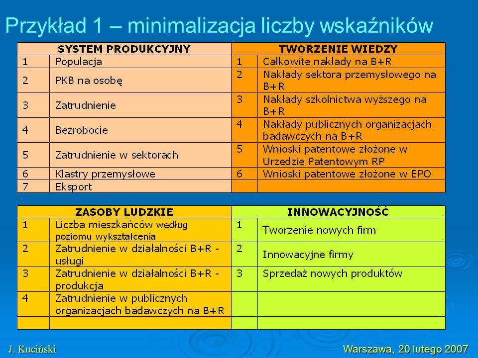 J. Kuciński Warszawa, 20 lutego 2007 J. Kuciński Warszawa, 20 lutego 2007 Przykład 1 – minimalizacja liczby wskaźników