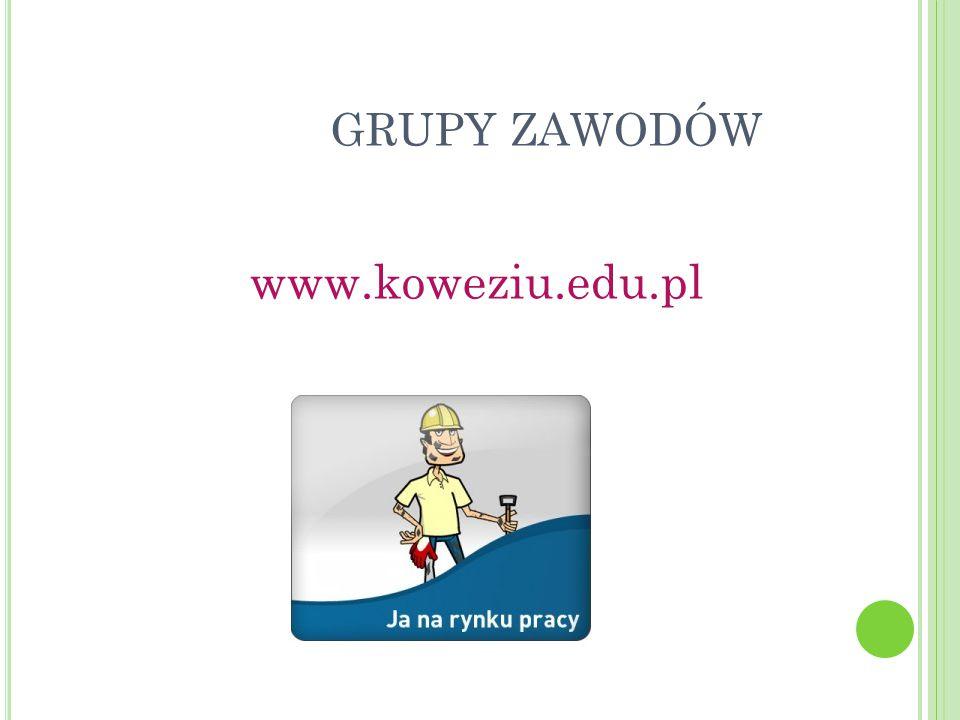 GRUPY ZAWODÓW www.koweziu.edu.pl