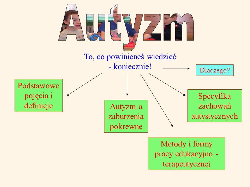 To, co powinieneś wiedzieć - koniecznie! Podstawowe pojęcia i definicje Autyzm a zaburzenia pokrewne Specyfika zachowań autystycznych Metody i formy p