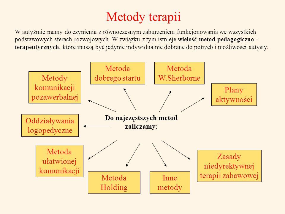 Metody terapii W autyźmie mamy do czynienia z równoczesnym zaburzeniem funkcjonowania we wszystkich podstawowych sferach rozwojowych. W związku z tym