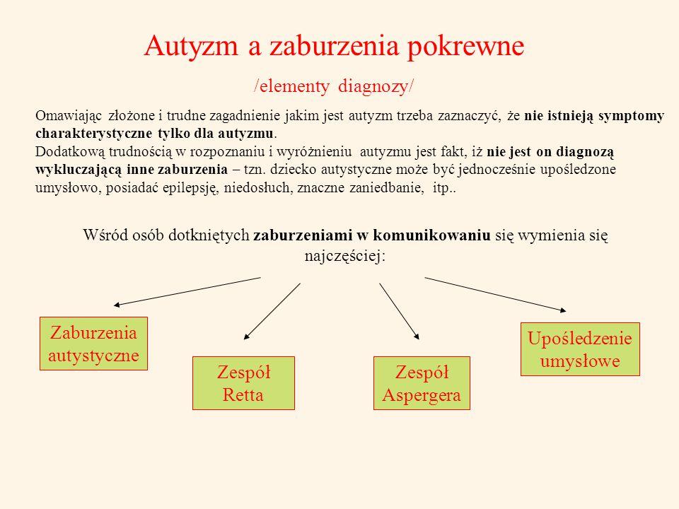 Autyzm a zaburzenia pokrewne /elementy diagnozy/ Omawiając złożone i trudne zagadnienie jakim jest autyzm trzeba zaznaczyć, że nie istnieją symptomy c