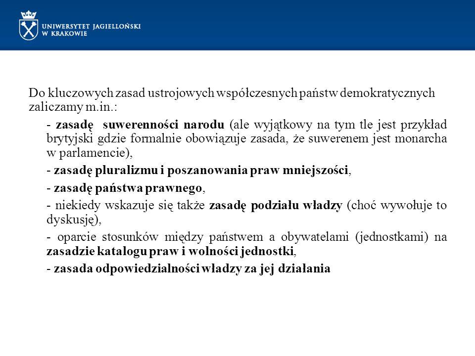 Do kluczowych zasad ustrojowych współczesnych państw demokratycznych zaliczamy m.in.: - zasadę suwerenności narodu (ale wyjątkowy na tym tle jest przy