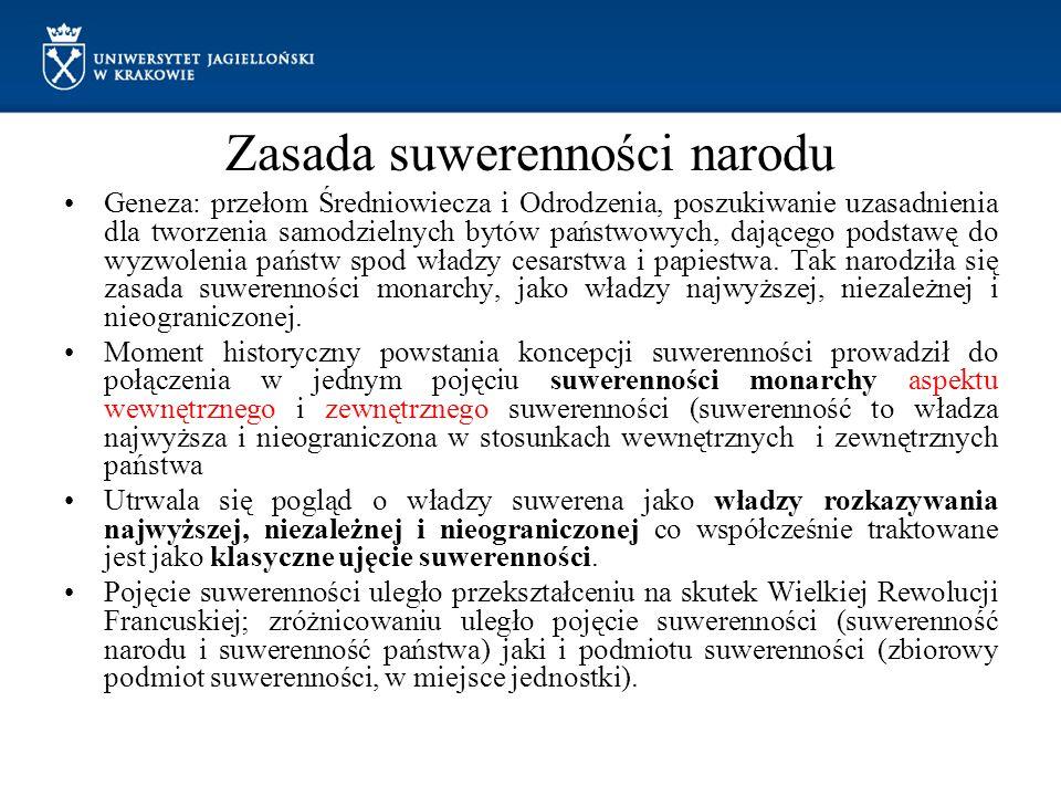 Zasada suwerenności narodu Geneza: przełom Średniowiecza i Odrodzenia, poszukiwanie uzasadnienia dla tworzenia samodzielnych bytów państwowych, dające