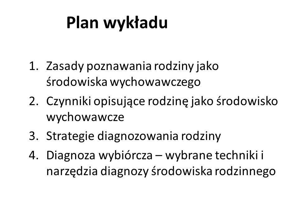 Pedagogiczna typologizacja rodzin S.Kawuli (2007, s.