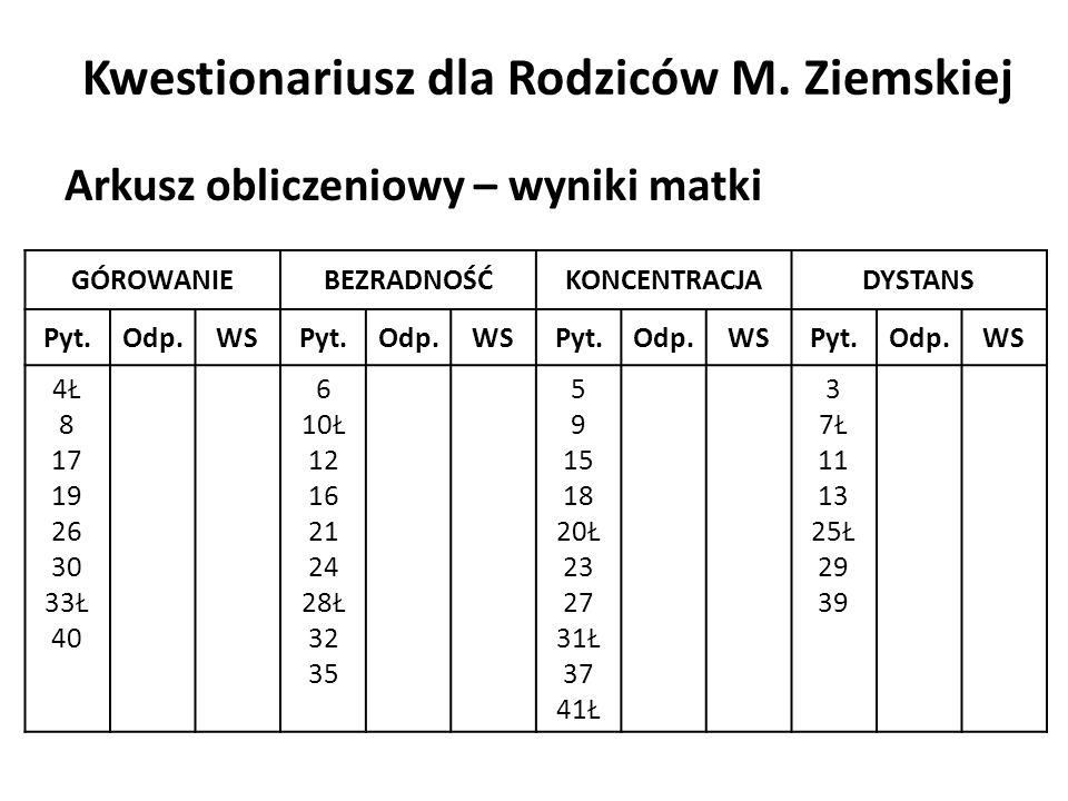 Arkusz obliczeniowy – wyniki matki GÓROWANIEBEZRADNOŚĆKONCENTRACJADYSTANS Pyt.Odp.WSPyt.Odp.WSPyt.Odp.WSPyt.Odp.WS 4Ł 8 17 19 26 30 33Ł 40 6 10Ł 12 16 21 24 28Ł 32 35 5 9 15 18 20Ł 23 27 31Ł 37 41Ł 3 7Ł 11 13 25Ł 29 39 Kwestionariusz dla Rodziców M.
