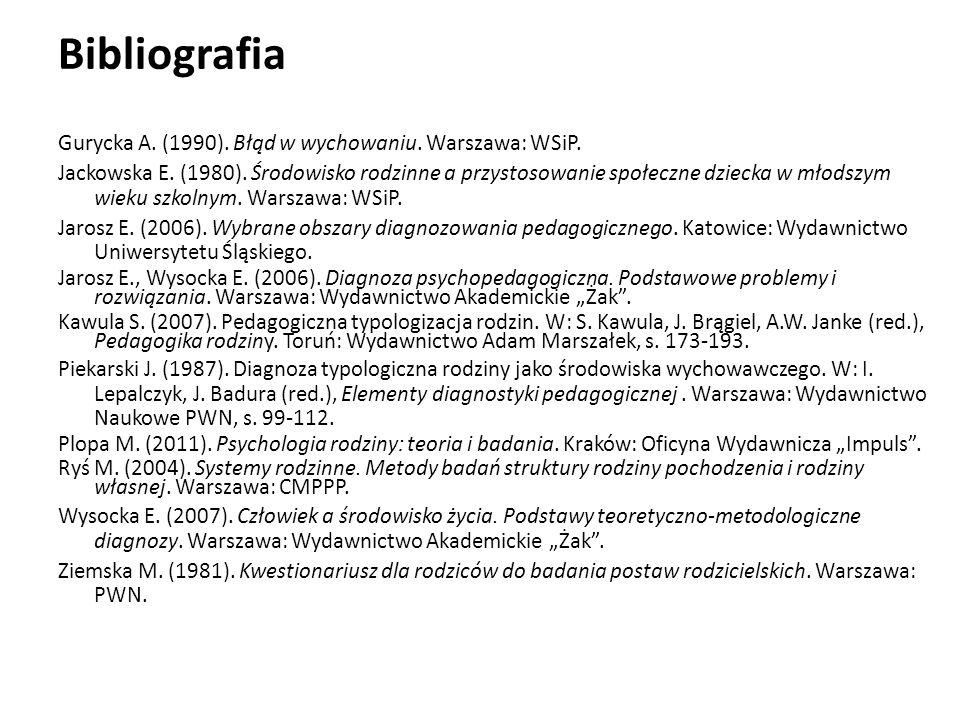 Bibliografia Gurycka A.(1990). Błąd w wychowaniu.
