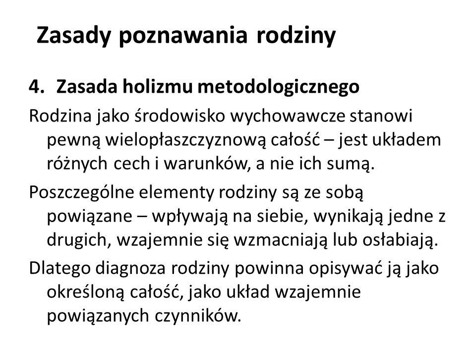 Kwestionariusz Autopercepcji Wychowawcy A.Guryckiej Schemat 3.