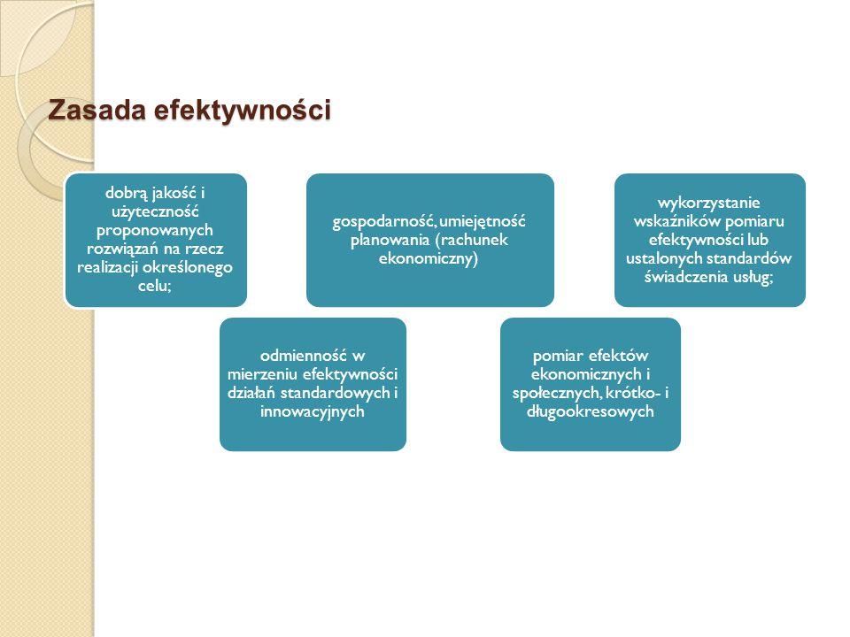 Zasada efektywności dobrą jakość i użyteczność proponowanych rozwiązań na rzecz realizacji określonego celu; gospodarność, umiejętność planowania (rachunek ekonomiczny) odmienność w mierzeniu efektywności działań standardowych i innowacyjnych pomiar efektów ekonomicznych i społecznych, krótko- i długookresowych wykorzystanie wskaźników pomiaru efektywności lub ustalonych standardów świadczenia usług;