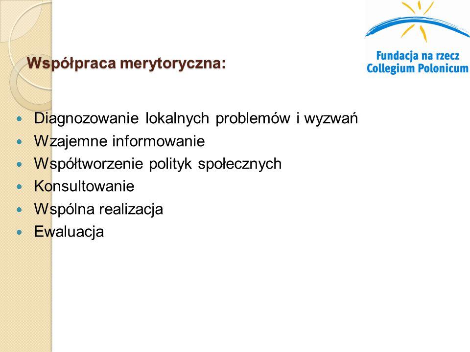 Współpraca merytoryczna: Diagnozowanie lokalnych problemów i wyzwań Wzajemne informowanie Współtworzenie polityk społecznych Konsultowanie Wspólna realizacja Ewaluacja