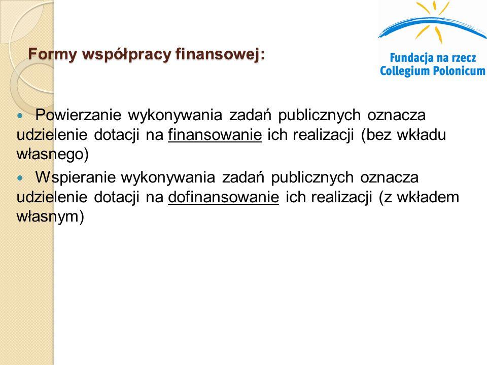 Formy współpracy finansowej: Powierzanie wykonywania zadań publicznych oznacza udzielenie dotacji na finansowanie ich realizacji (bez wkładu własnego) Wspieranie wykonywania zadań publicznych oznacza udzielenie dotacji na dofinansowanie ich realizacji (z wkładem własnym)