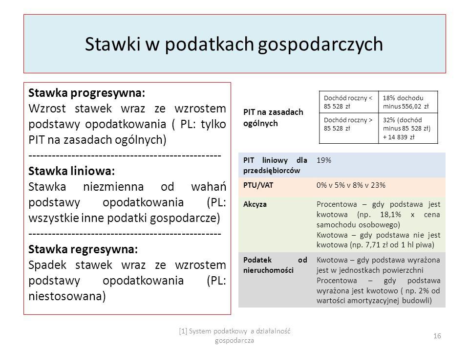 Stawki w podatkach gospodarczych Stawka progresywna: Wzrost stawek wraz ze wzrostem podstawy opodatkowania ( PL: tylko PIT na zasadach ogólnych) -----