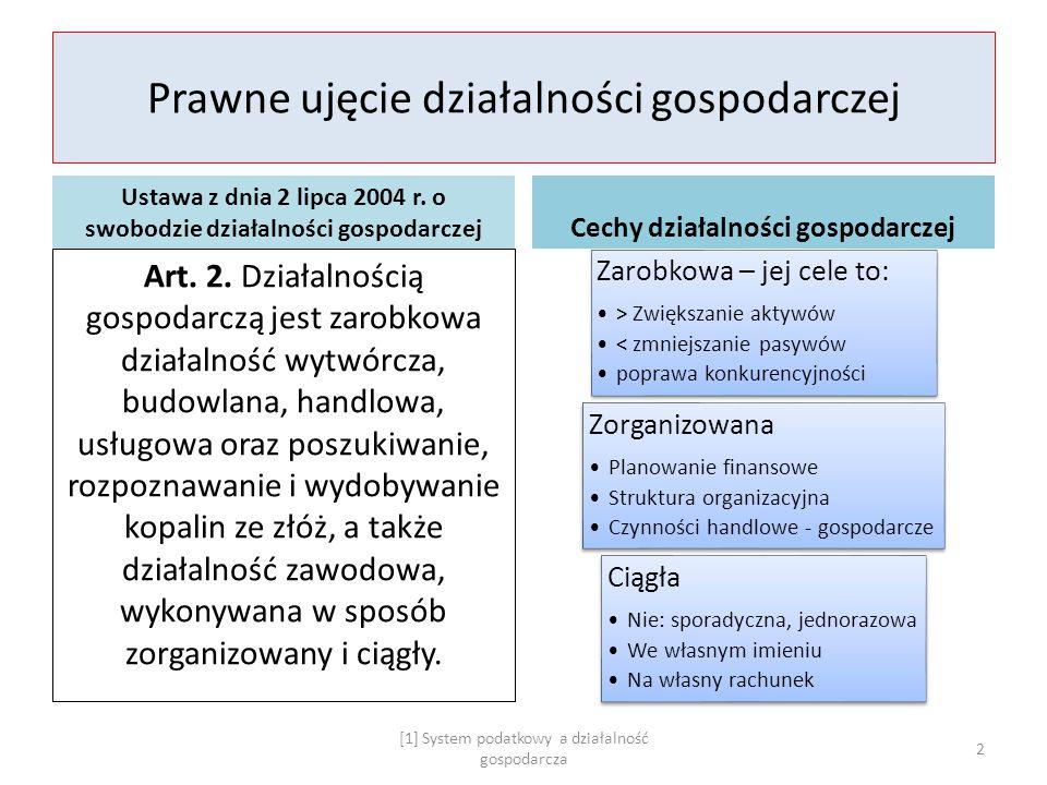 Prawne ujęcie działalności gospodarczej Ustawa z dnia 2 lipca 2004 r. o swobodzie działalności gospodarczej Art. 2. Działalnością gospodarczą jest zar