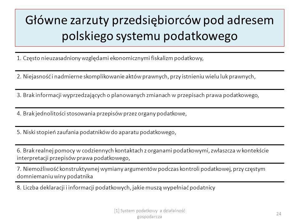 Główne zarzuty przedsiębiorców pod adresem polskiego systemu podatkowego 1. Często nieuzasadniony względami ekonomicznymi fiskalizm podatkowy, 2. Niej