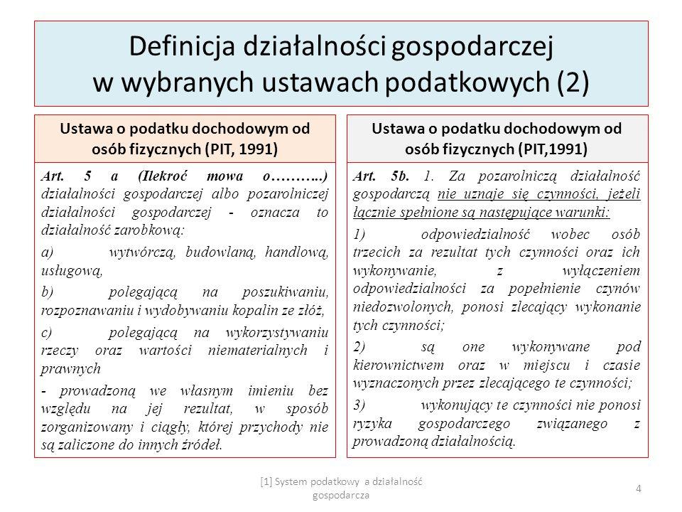 Definicja działalności gospodarczej w wybranych ustawach podatkowych (2) Ustawa o podatku dochodowym od osób fizycznych (PIT, 1991) Art. 5 a (Ilekroć