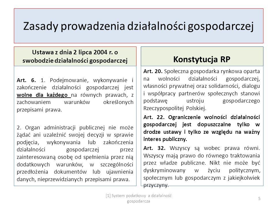 Zasady prowadzenia działalności gospodarczej Ustawa z dnia 2 lipca 2004 r. o swobodzie działalności gospodarczej Art. 6. 1. Podejmowanie, wykonywanie