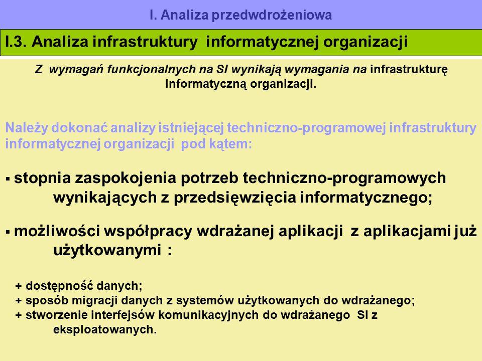 I. Analiza przedwdrożeniowa I.3. Analiza infrastruktury informatycznej organizacji Z wymagań funkcjonalnych na SI wynikają wymagania na infrastrukturę