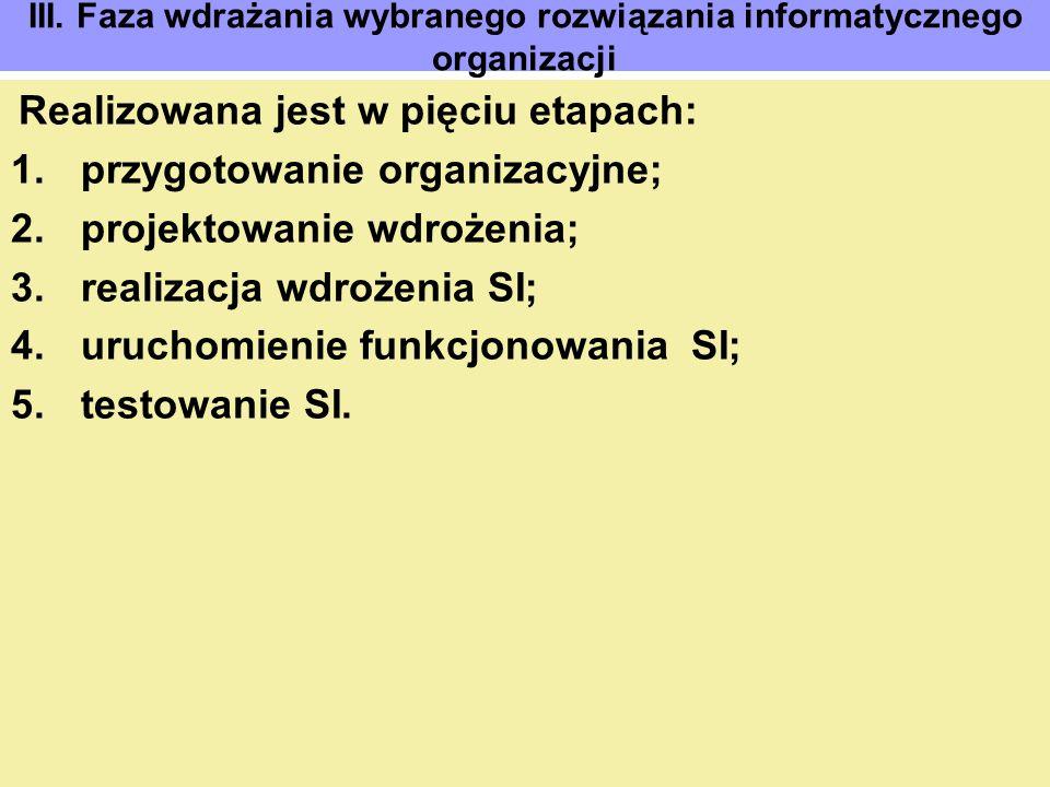 III. Faza wdrażania wybranego rozwiązania informatycznego organizacji Realizowana jest w pięciu etapach: 1.przygotowanie organizacyjne; 2.projektowani