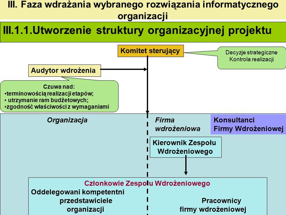 III. Faza wdrażania wybranego rozwiązania informatycznego organizacji III.1.1.Utworzenie struktury organizacyjnej projektu Komitet sterujący Audytor w
