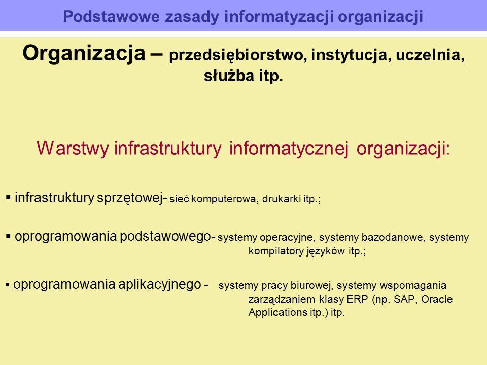 Podstawowe zasady informatyzacji organizacji Organizacja – przedsiębiorstwo, instytucja, uczelnia, służba itp. Warstwy infrastruktury informatycznej o