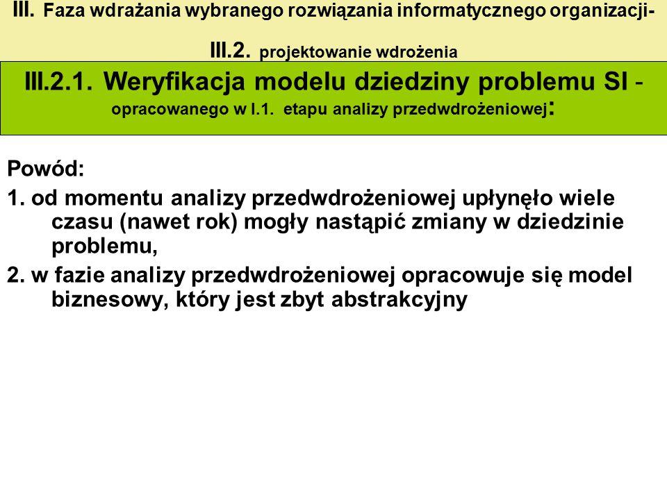 III.2.1. Weryfikacja modelu dziedziny problemu SI - opracowanego w I.1. etapu analizy przedwdrożeniowej : III. Faza wdrażania wybranego rozwiązania in