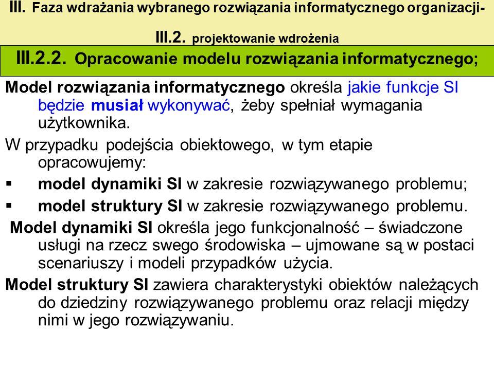 III.2.2. Opracowanie modelu rozwiązania informatycznego; III. Faza wdrażania wybranego rozwiązania informatycznego organizacji- III.2. projektowanie w