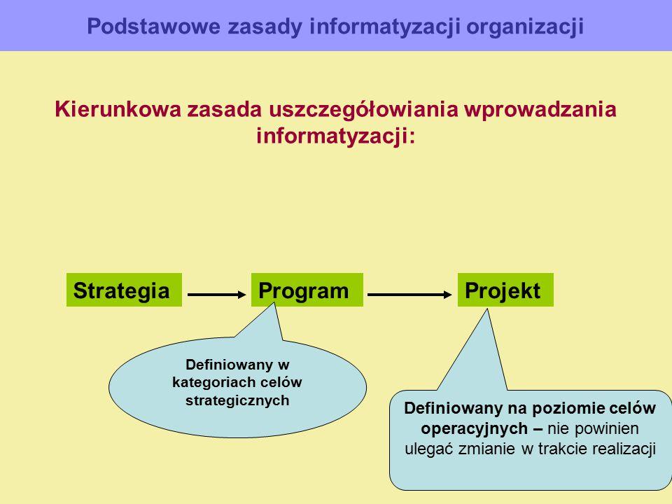 Podstawowe zasady informatyzacji organizacji Kierunkowa zasada uszczegółowiania wprowadzania informatyzacji: StrategiaProgramProjekt Definiowany w kat