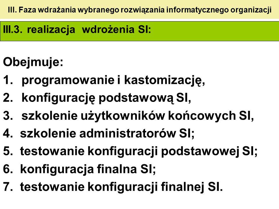 III. Faza wdrażania wybranego rozwiązania informatycznego organizacji III.3. realizacja wdrożenia SI: Obejmuje: 1.programowanie i kastomizację, 2.konf