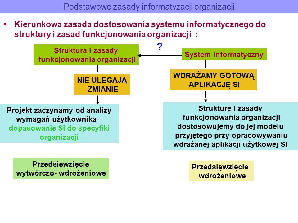 Podstawowe zasady informatyzacji organizacji  Kierunkowa zasada dostosowania systemu informatycznego do struktury i zasad funkcjonowania organizacji
