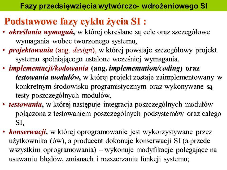 Podstawowe fazy cyklu życia SI : Podstawowe fazy cyklu życia SI : określania wymagań, w której określane są cele oraz szczegółowe wymagania wobec twor