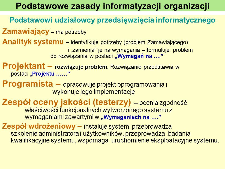 Podstawowe zasady informatyzacji organizacji Podstawowi udziałowcy przedsięwzięcia informatycznego Zamawiający – ma potrzeby Analityk systemu – identy
