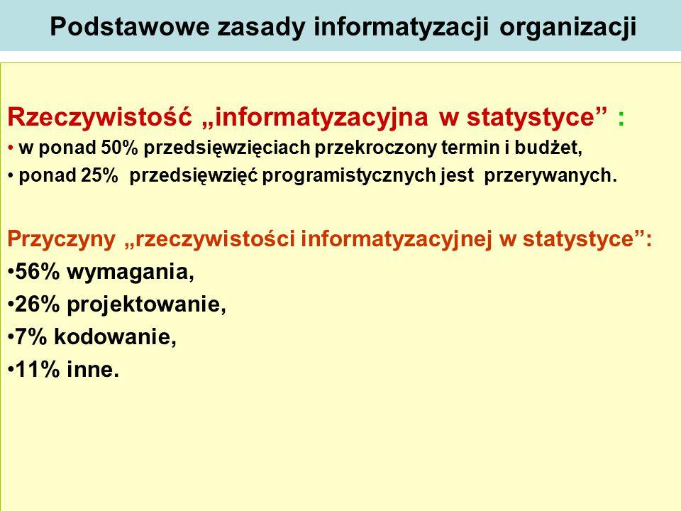 """Podstawowe zasady informatyzacji organizacji Rzeczywistość """"informatyzacyjna w statystyce"""" : w ponad 50% przedsięwzięciach przekroczony termin i budże"""