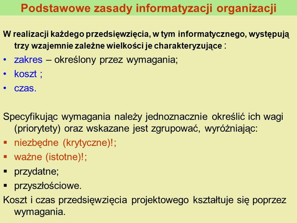 Podstawowe zasady informatyzacji organizacji W realizacji każdego przedsięwzięcia, w tym informatycznego, występują trzy wzajemnie zależne wielkości j