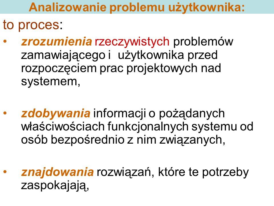 Analizowanie problemu użytkownika: to proces: zrozumienia rzeczywistych problemów zamawiającego i użytkownika przed rozpoczęciem prac projektowych nad