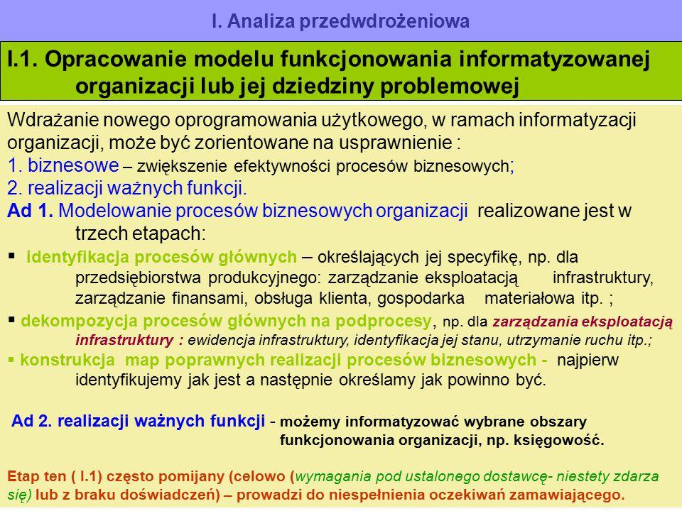 I. Analiza przedwdrożeniowa I.1. Opracowanie modelu funkcjonowania informatyzowanej organizacji lub jej dziedziny problemowej Wdrażanie nowego oprogra