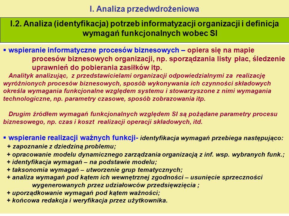 I. Analiza przedwdrożeniowa I.2. Analiza (identyfikacja) potrzeb informatyzacji organizacji i definicja wymagań funkcjonalnych wobec SI  wspieranie i