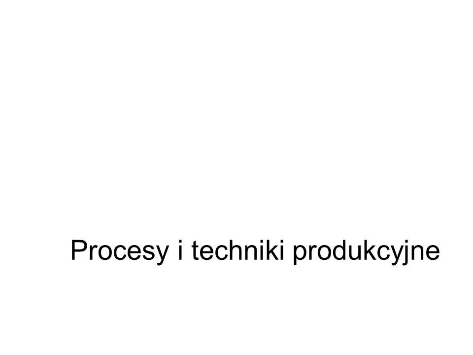 Procesy i techniki produkcyjne