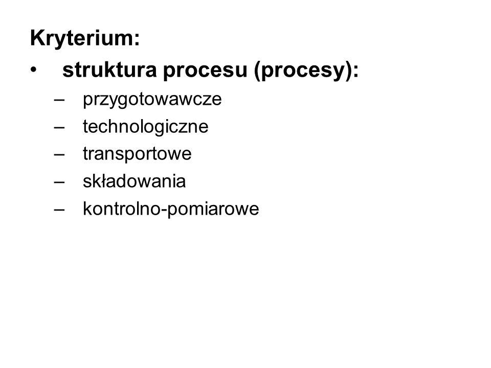 Kryterium: struktura procesu (procesy): –przygotowawcze –technologiczne –transportowe –składowania –kontrolno-pomiarowe
