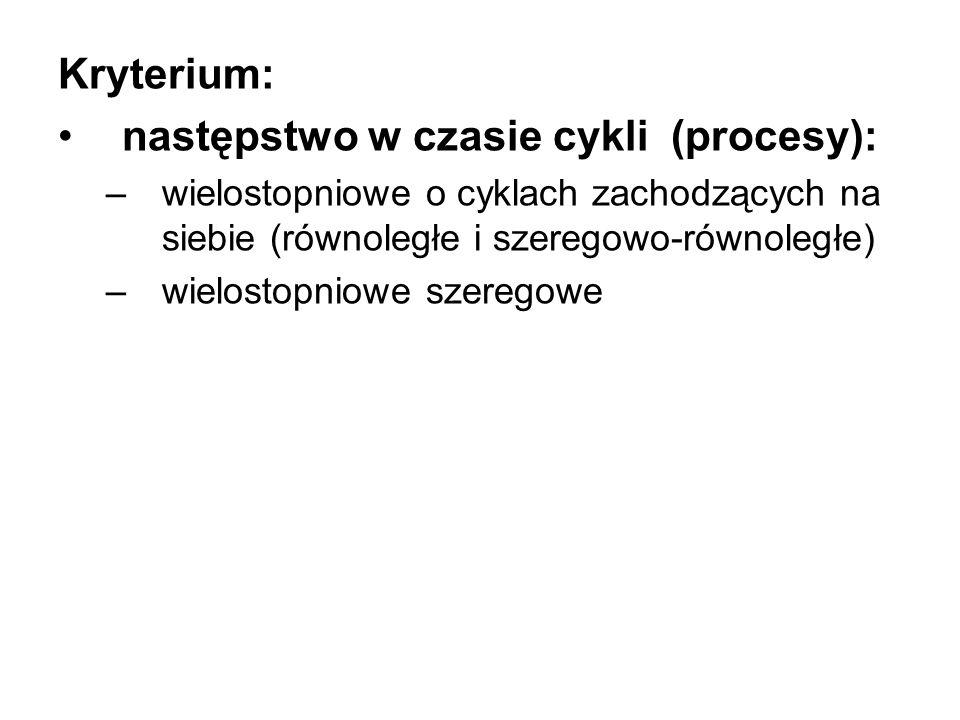 Kryterium: następstwo w czasie cykli (procesy): –wielostopniowe o cyklach zachodzących na siebie (równoległe i szeregowo-równoległe) –wielostopniowe szeregowe
