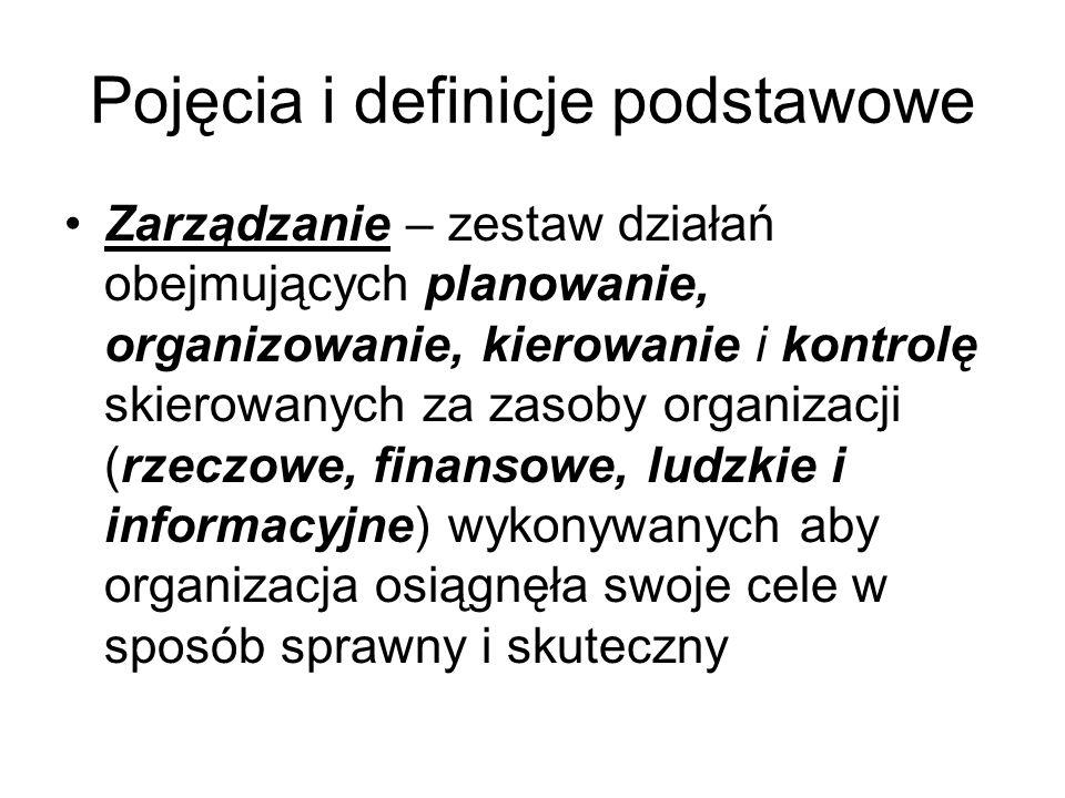 Pojęcia i definicje podstawowe Zarządzanie – zestaw działań obejmujących planowanie, organizowanie, kierowanie i kontrolę skierowanych za zasoby organ
