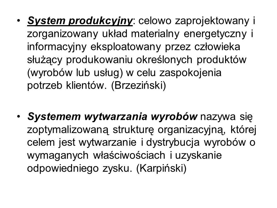 System produkcyjny: celowo zaprojektowany i zorganizowany układ materialny energetyczny i informacyjny eksploatowany przez człowieka służący produkowaniu określonych produktów (wyrobów lub usług) w celu zaspokojenia potrzeb klientów.