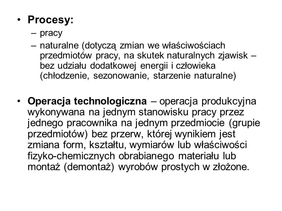 Procesy: –pracy –naturalne (dotyczą zmian we właściwościach przedmiotów pracy, na skutek naturalnych zjawisk – bez udziału dodatkowej energii i człowieka (chłodzenie, sezonowanie, starzenie naturalne) Operacja technologiczna – operacja produkcyjna wykonywana na jednym stanowisku pracy przez jednego pracownika na jednym przedmiocie (grupie przedmiotów) bez przerw, której wynikiem jest zmiana form, kształtu, wymiarów lub właściwości fizyko-chemicznych obrabianego materiału lub montaż (demontaż) wyrobów prostych w złożone.