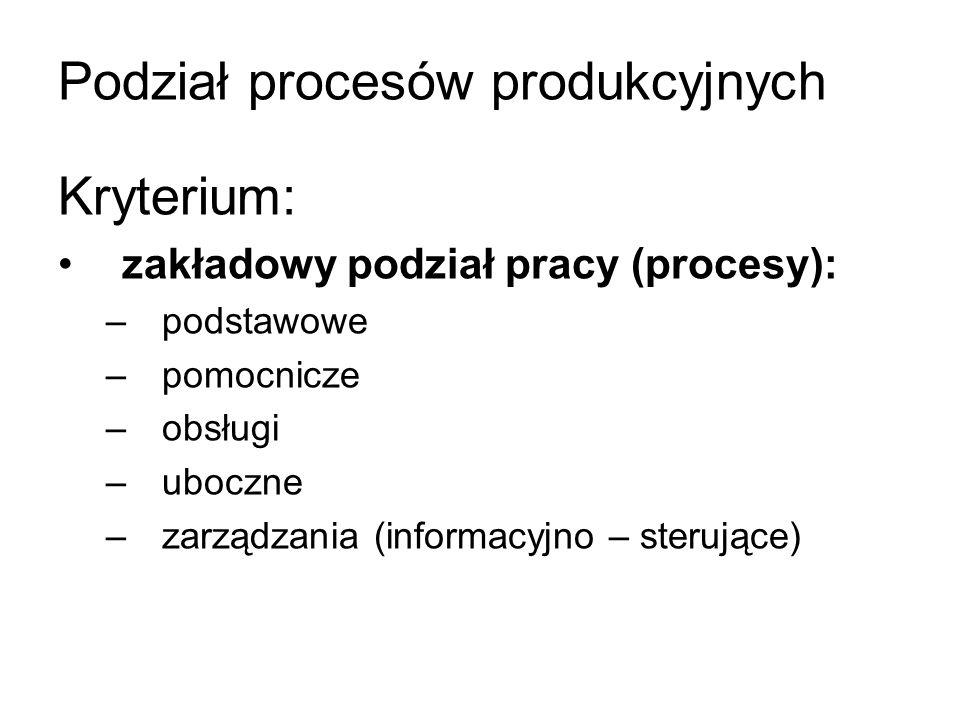 Podział procesów produkcyjnych Kryterium: zakładowy podział pracy (procesy): –podstawowe –pomocnicze –obsługi –uboczne –zarządzania (informacyjno – st