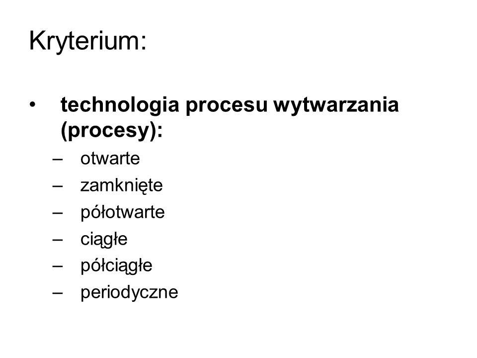 Kryterium: sposób oddziaływania na przedmioty pracy (procesy) –ręczne –maszynowo-ręczne –maszynowe –zautomatyzowane –w centrach obróbczych –aparaturowe)