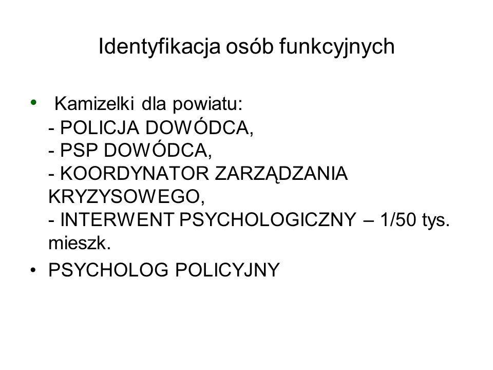 Identyfikacja osób funkcyjnych Kamizelki dla powiatu: - POLICJA DOWÓDCA, - PSP DOWÓDCA, - KOORDYNATOR ZARZĄDZANIA KRYZYSOWEGO, - INTERWENT PSYCHOLOGIC
